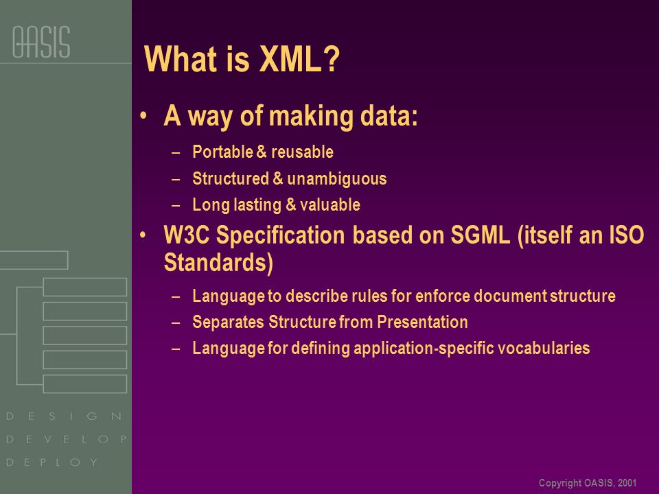 Copyright OASIS, 2001 What is XML? A way of making data: – Portable & reusable – Structured & unambiguous – Long lasting & valuable W3C Specification