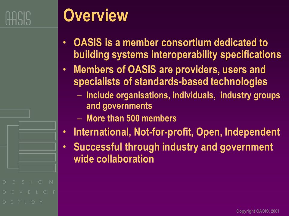 Copyright OASIS, 2001 Overview OASIS is a member consortium dedicated to building systems interoperability specifications Members of OASIS are provide