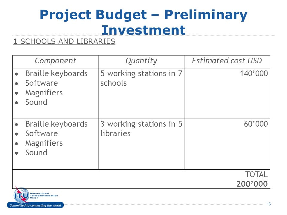 Project Budget – Preliminary Investment 1 SCHOOLS AND LIBRARIES 16 ComponentQuantityEstimated cost USD Braille keyboards Software Magnifiers Sound 5 working stations in 7 schools 140000 Braille keyboards Software Magnifiers Sound 3 working stations in 5 libraries 60000 TOTAL 200000