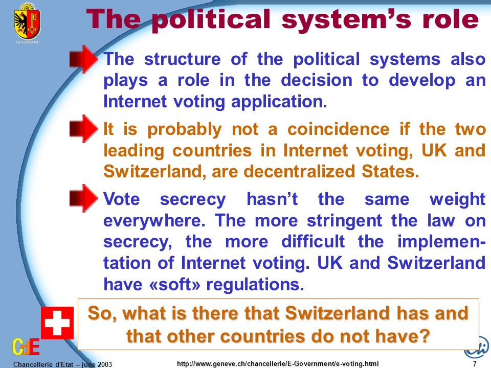 Chancellerie d'Etat – june 2003 7 http://www.geneve.ch/chancellerie/E-Government/e-voting.html So, what is there that Switzerland has and that other c