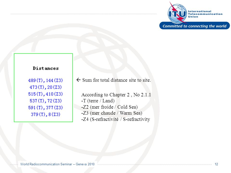 World Radiocommunication Seminar – Geneva 2010 12 Sum for total distance site to site.