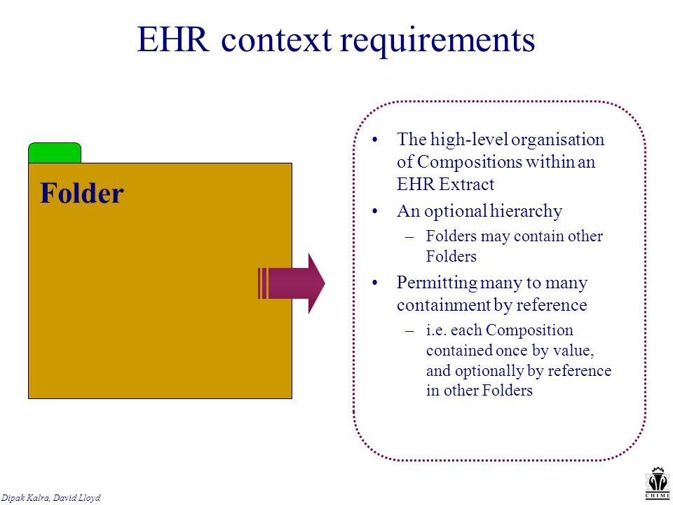 Dipak Kalra, David Lloyd EHR context requirements Folder The high-level organisation of Compositions within an EHR Extract An optional hierarchy –Fold