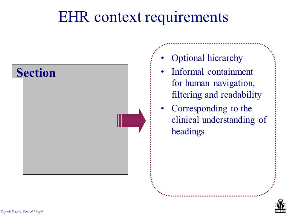 EHR context requirements Optional hierarchy Informal containment for human navigation, filtering and readability Corresponding to the clinical underst