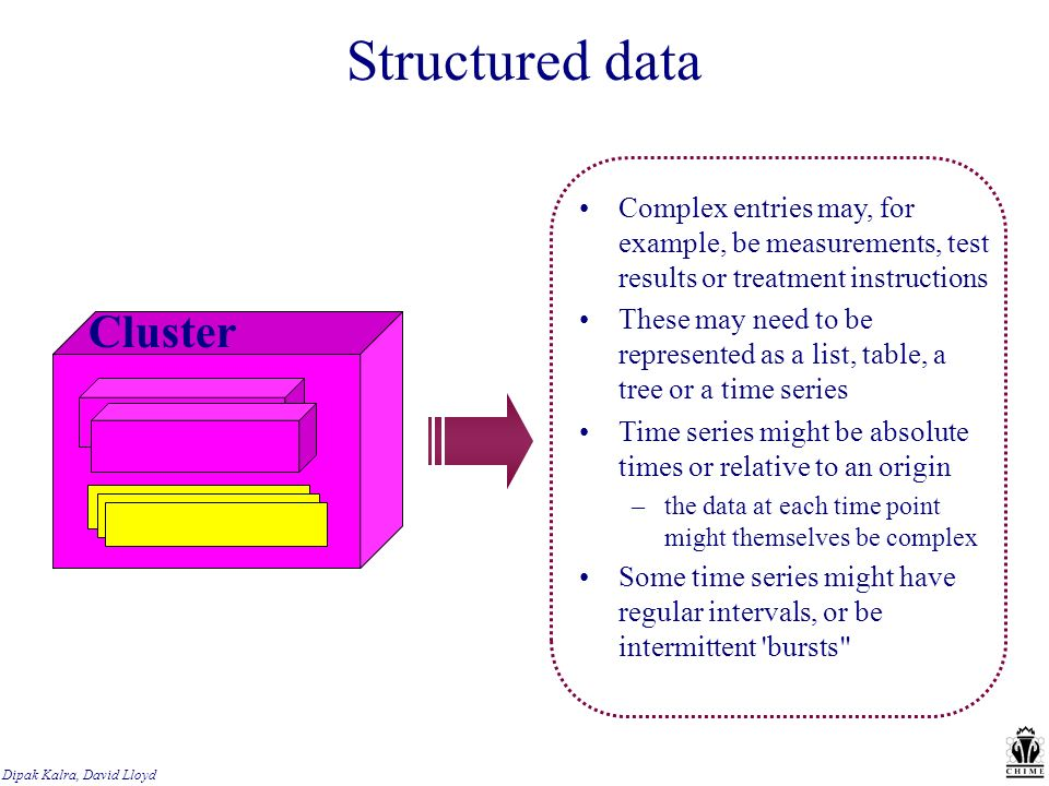 Structured data Complex entries may, for example, be measurements, test results or treatment instructions These may need to be represented as a list, table, a tree or a time series Time series might be absolute times or relative to an origin –the data at each time point might themselves be complex Some time series might have regular intervals, or be intermittent bursts Cluster