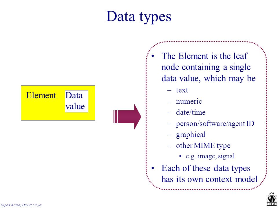 Dipak Kalra, David Lloyd Data types The Element is the leaf node containing a single data value, which may be –text –numeric –date/time –person/softwa