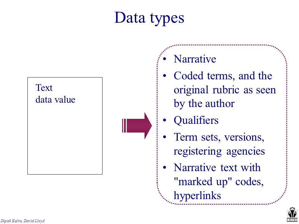 Dipak Kalra, David Lloyd Data types Narrative Coded terms, and the original rubric as seen by the author Qualifiers Term sets, versions, registering a