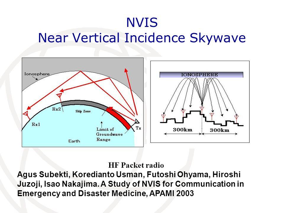 NVIS Near Vertical Incidence Skywave HF Packet radio Agus Subekti, Koredianto Usman, Futoshi Ohyama, Hiroshi Juzoji, Isao Nakajima.