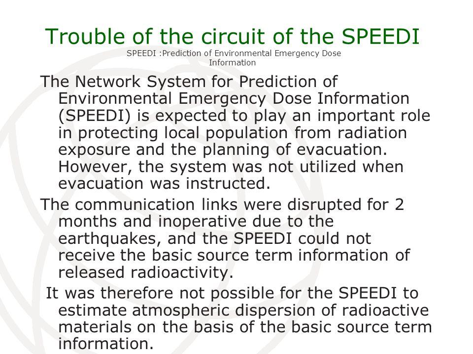 Trouble of the circuit of the SPEEDI SPEEDI :Prediction of Environmental Emergency Dose Information The Network System for Prediction of Environmental