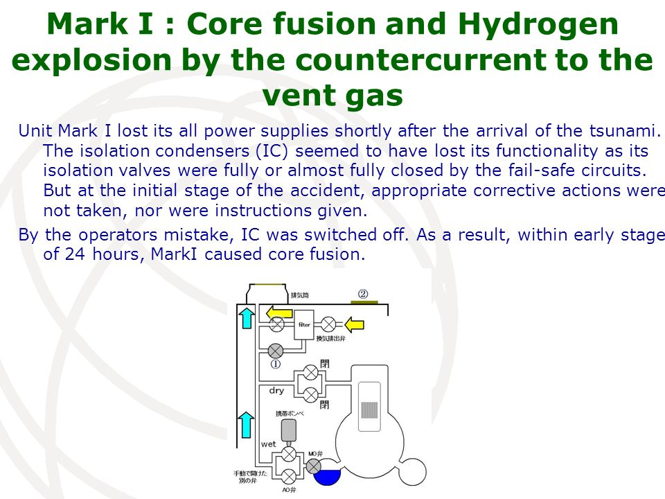 Mark I : Core fusion and Hydrogen explosion by the countercurrent to the vent gas Unit Mark I lost its all power supplies shortly after the arrival of