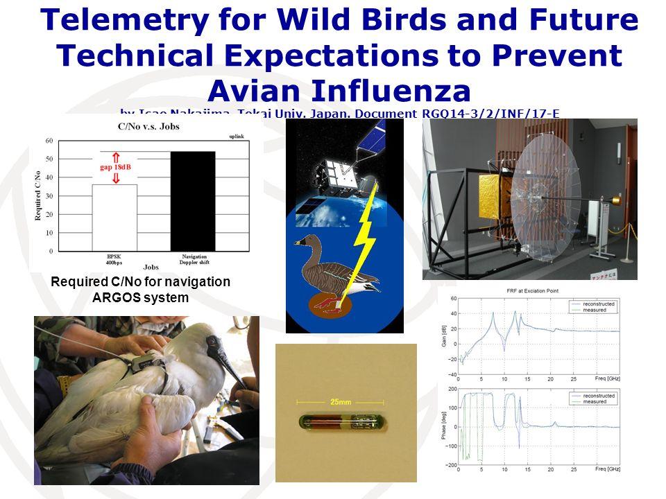 Telemetry for Wild Birds and Future Technical Expectations to Prevent Avian Influenza by Isao Nakajima, Tokai Univ.