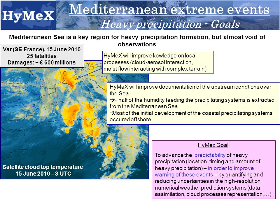 Mediterranean extreme events Heavy precipitation - Goals Satellite cloud top temperature 15 June 2010 – 8 UTC Mediterranean Sea is a key region for heavy precipitation formation, but almost void of observations Var (SE France), 15 June 2010 25 fatalities Damages: ~ 600 millions HyMeX will improve kowledge on local processes (cloud-aerosol interaction, moist flow interacting with complex terrain) HyMeX will improve documentation of the upstream condtions over the Sea ~ half of the humidity feeding the precipitating systems is extracted from the Mediterranean Sea Most of the initial development of the coastal precipitating systems occured offshore HyMex Goal: To advance the predictability of heavy precipitation (location, timing and amount of heavy precipitation) – in order to improve warning of these events – by quantifying and reducing uncertainties in the high-resolution numerical weather prediction systems (data assimilation, cloud processes representation,…)