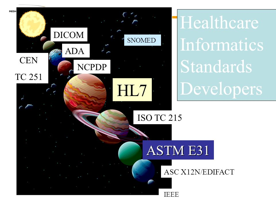 HL7 ASTM E31 ISO TC 215 ASC X12N/EDIFACT IEEE NCPDP CEN TC 251 ADA Healthcare Informatics Standards Developers DICOM SNOMED