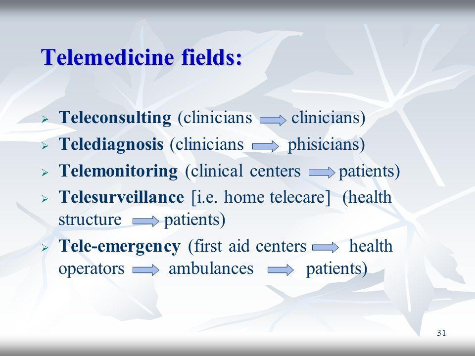 31 Telemedicine fields: Teleconsulting (clinicians clinicians) Telediagnosis (clinicians phisicians) Telemonitoring (clinical centers patients) Telesu