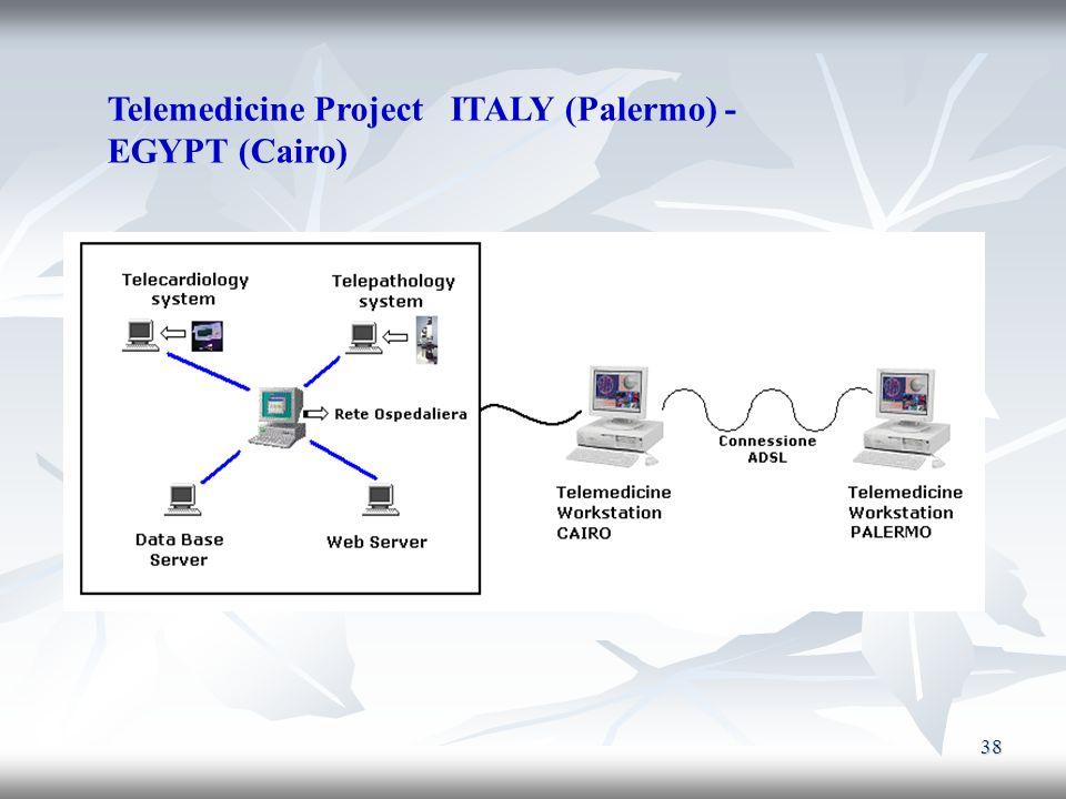 38 Telemedicine Project ITALY (Palermo) - EGYPT (Cairo)