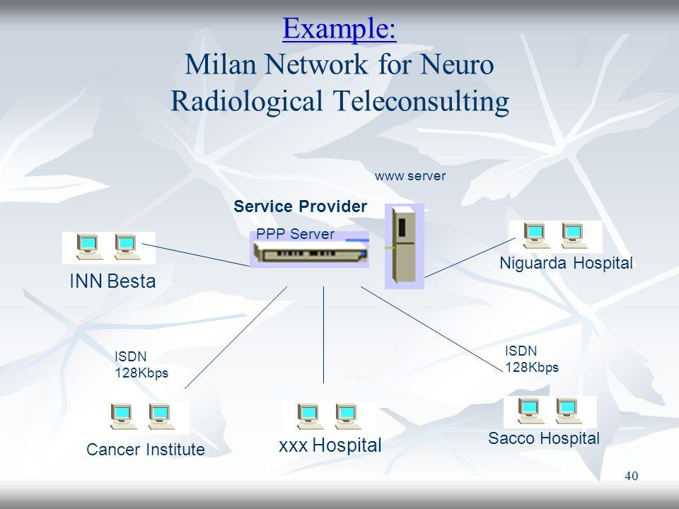 40 Example: Example: Milan Network for Neuro Radiological Teleconsulting Service Provider PPP Server www server INN Besta Cancer Institute xxx Hospita