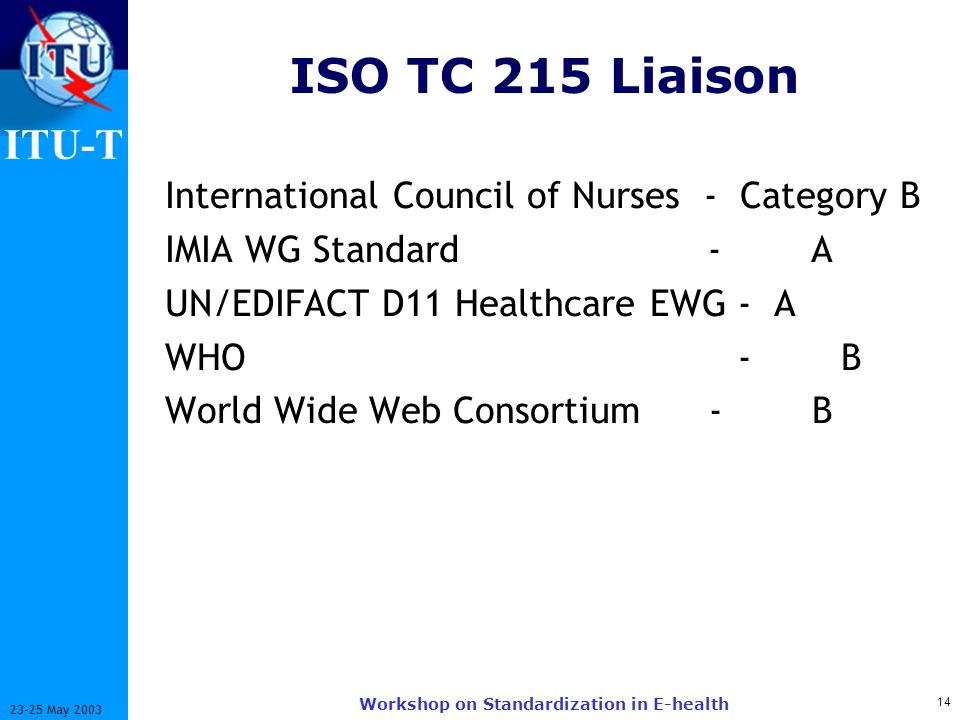ITU-T 14 23-25 May 2003 Workshop on Standardization in E-health ISO TC 215 Liaison International Council of Nurses - Category B IMIA WG Standard - A U