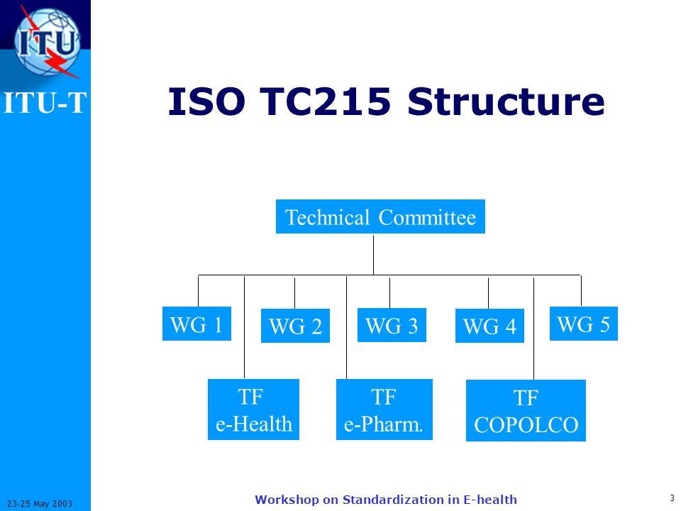 ITU-T 3 23-25 May 2003 Workshop on Standardization in E-health ISO TC215 Structure Technical Committee WG 1 WG 2 WG 3 WG 4 WG 5 TF e-Health TF e-Pharm