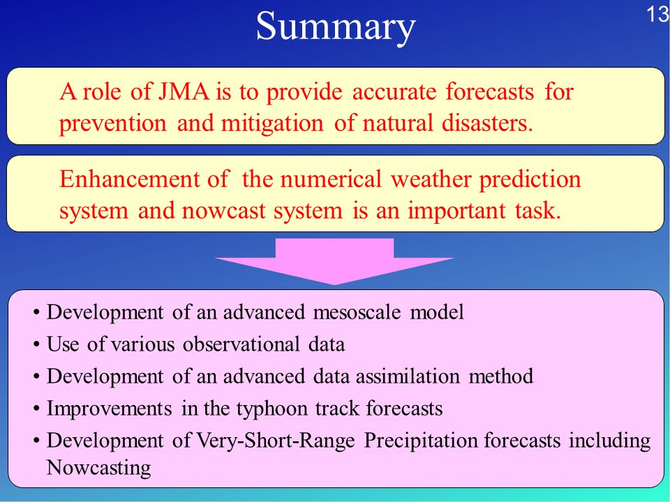 A role of JMA is to provide accurate forecasts for prevention and mitigation of natural disasters. Enhancement of the numerical weather prediction sys