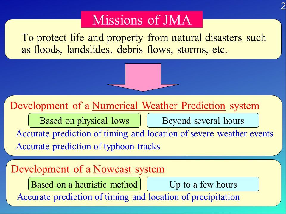 Super-computer Prediction Precipitation, Temperature, Winds....