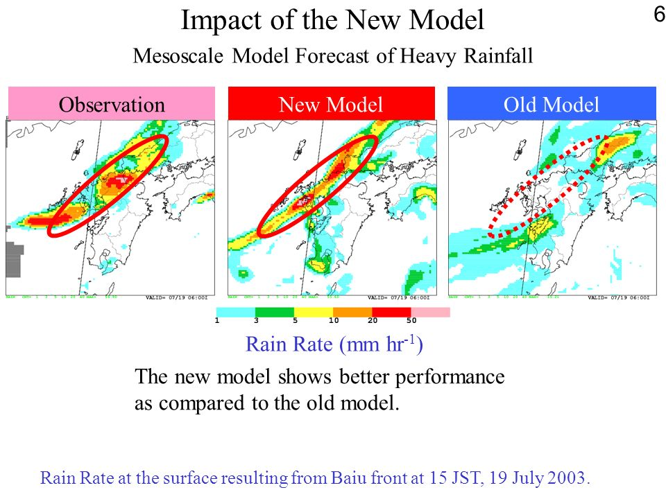 Impact of the New Model New ModelOld Model Rain Rate at the surface resulting from Baiu front at 15 JST, 19 July 2003. Observation Rain Rate (mm hr -1
