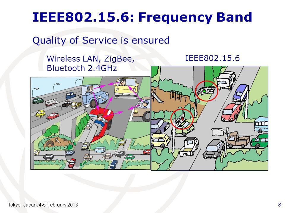 IEEE802.15.6: Frequency Band Wireless LAN, ZigBee, Bluetooth 2.4GHz IEEE802.15.6 Quality of Service is ensured Tokyo, Japan, 4-5 February 2013 8