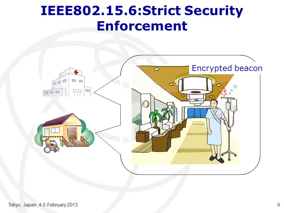 IEEE802.15.6:Strict Security Enforcement Encrypted beacon Tokyo, Japan, 4-5 February 2013 9