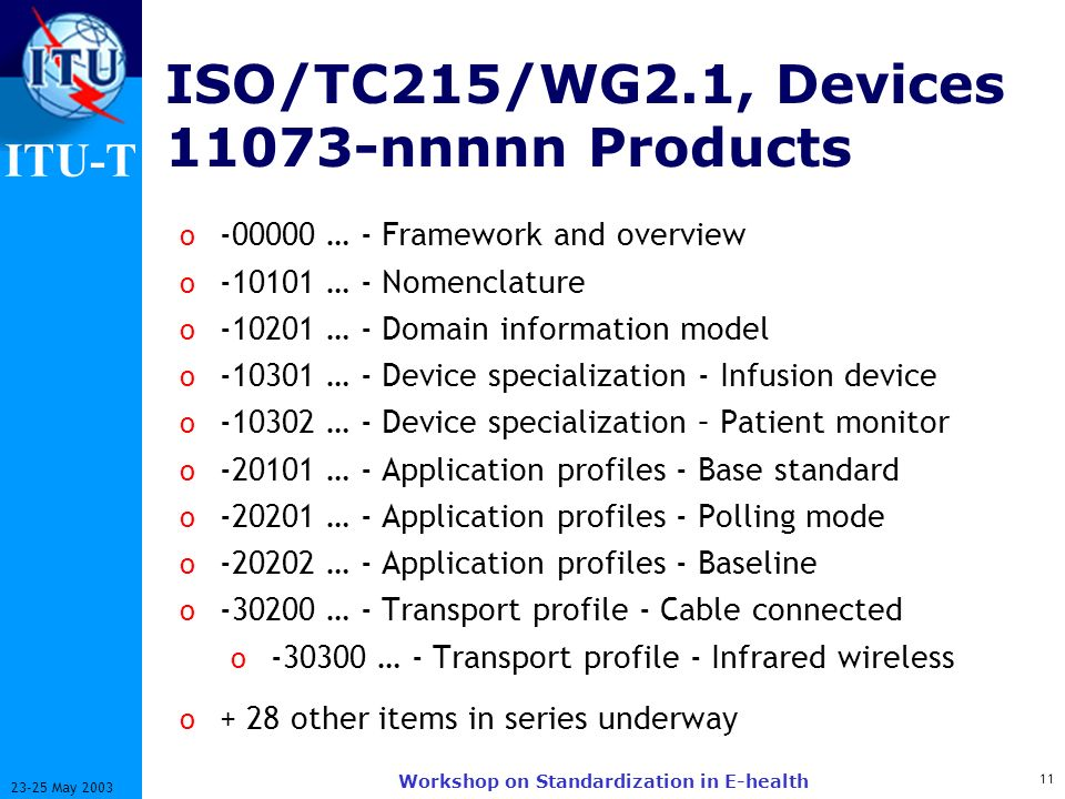 ITU-T 11 23-25 May 2003 Workshop on Standardization in E-health ISO/TC215/WG2.1, Devices 11073-nnnnn Products o -00000 … - Framework and overview o -10101 … - Nomenclature o -10201 … - Domain information model o -10301 … - Device specialization - Infusion device o -10302 … - Device specialization – Patient monitor o -20101 … - Application profiles - Base standard o -20201 … - Application profiles - Polling mode o -20202 … - Application profiles - Baseline o -30200 … - Transport profile - Cable connected o -30300 … - Transport profile - Infrared wireless o + 28 other items in series underway