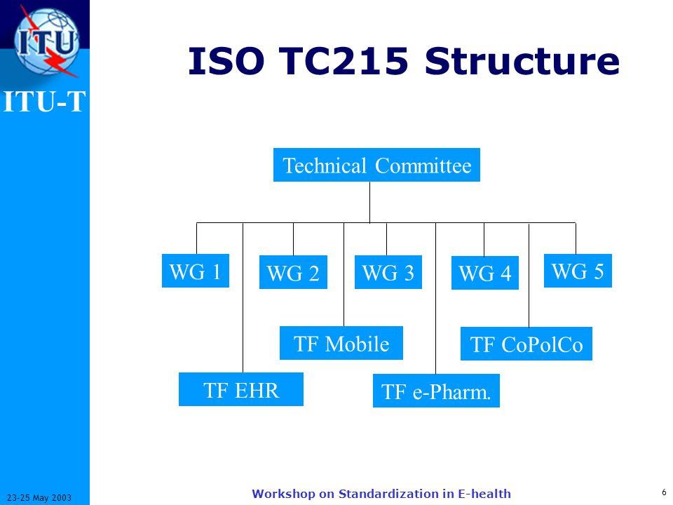 ITU-T 6 23-25 May 2003 Workshop on Standardization in E-health ISO TC215 Structure Technical Committee WG 1 WG 2 WG 3 WG 4 WG 5 TF EHR TF e-Pharm.