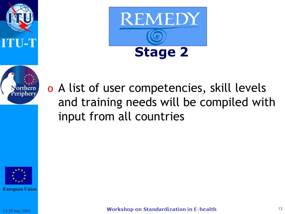 ITU-T May 2003 Workshop on Standardization in E-health Stage 2 o A list of user competencies, skill levels and training needs will be compiled with input from all countries European Union