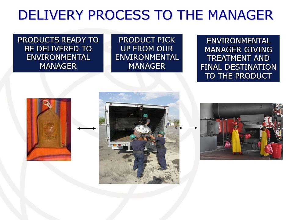 DELIVERY PROCESS TO THE MANAGER DELIVERY PROCESS TO THE MANAGER PRODUCTS READY TO BE DELIVERED TO ENVIRONMENTAL MANAGER PRODUCT PICK UP FROM OUR ENVIR