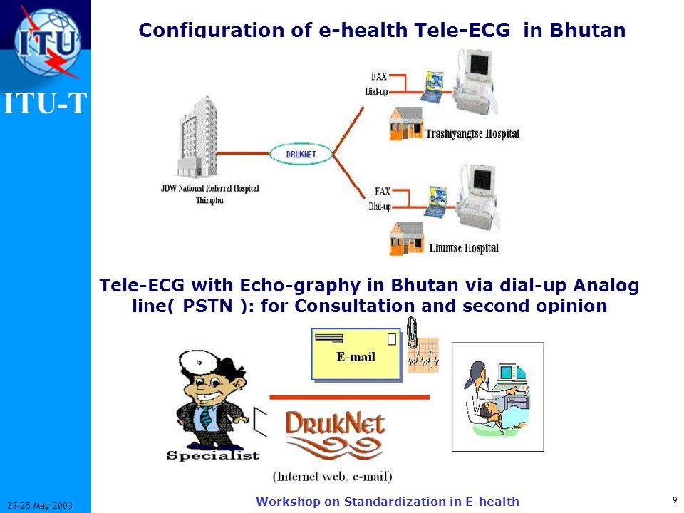 ITU-T 10 23-25 May 2003 Workshop on Standardization in E-health
