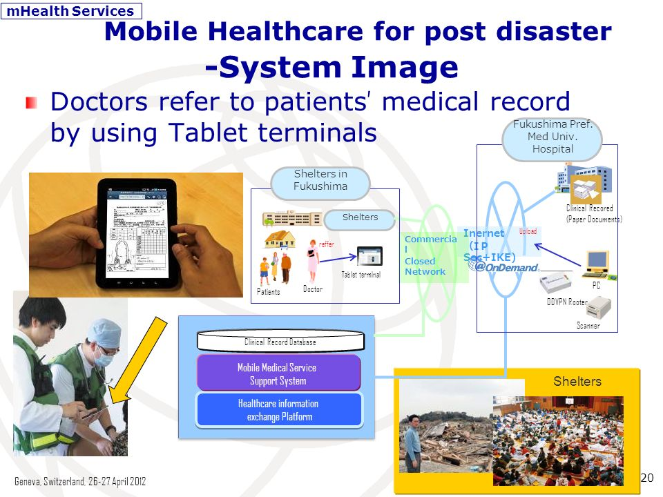 20 Mobile Healthcare for post disaster -System Image Doctors refer to patients medical record by using Tablet terminals Geneva, Switzerland, 26-27 April 2012 Healthcare information exchange Platform Healthcare information exchange Platform Mobile Medical Service Support System Clinical Record Database Scanner PC ODVPN Rooter Inernet I Sec+IKE) Shelters Tablet terminal Doctor reffer Commercia l Closed Network Shelters in Fukushima Patients Upload Clinical Recored (Paper Documents) Fukushima Pref.
