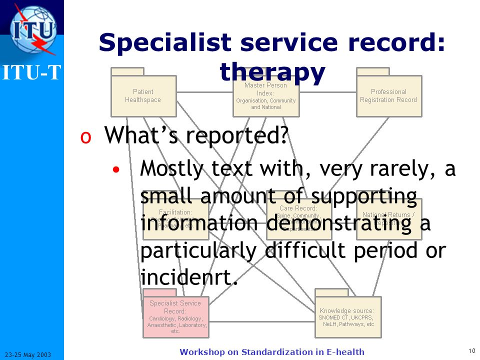 ITU-T 10 23-25 May 2003 Workshop on Standardization in E-health Specialist service record: therapy o Whats reported.