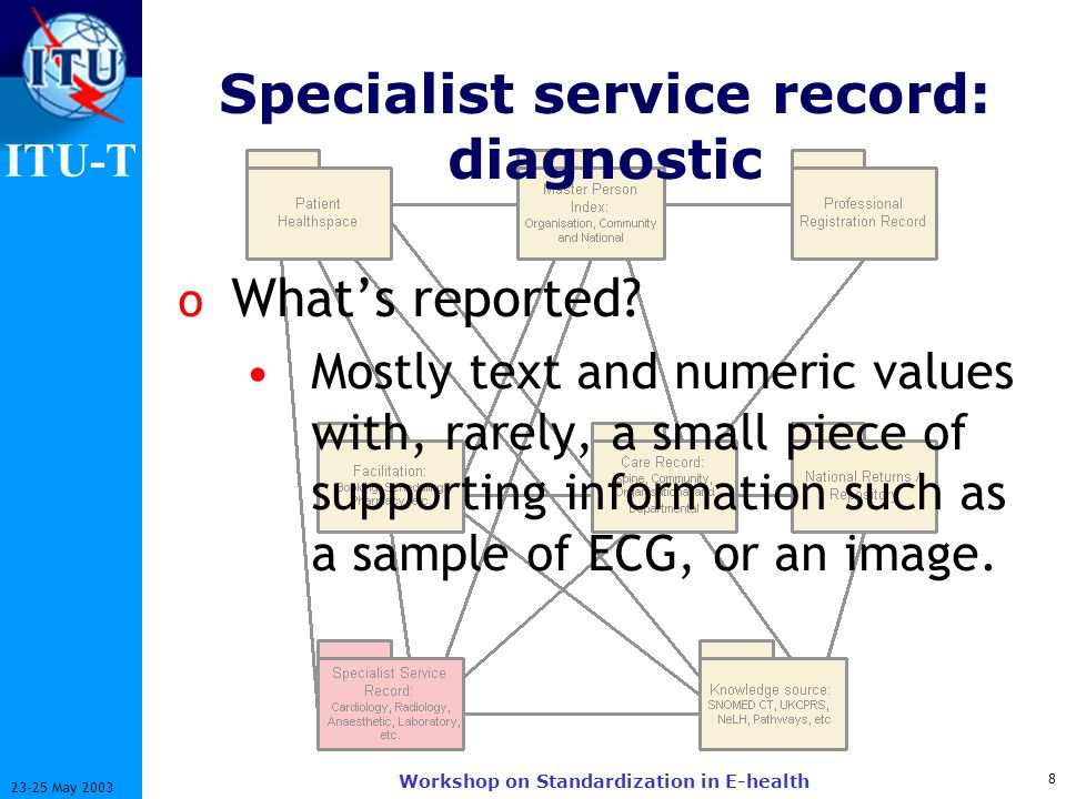 ITU-T 8 23-25 May 2003 Workshop on Standardization in E-health Specialist service record: diagnostic o Whats reported? Mostly text and numeric values