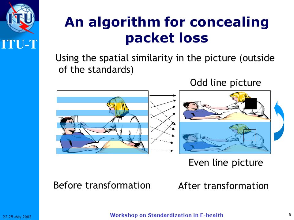 ITU-T 8 23-25 May 2003 Workshop on Standardization in E-health An algorithm for concealing packet loss Using the spatial similarity in the picture (outside of the standards) Odd line picture Even line picture Before transformation After transformation