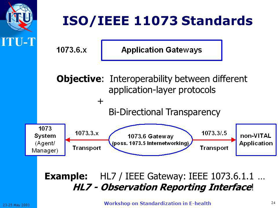 ITU-T 24 23-25 May 2003 Workshop on Standardization in E-health ISO/IEEE 11073 Standards Objective: Interoperability between different application-layer protocols + Bi-Directional Transparency Example:HL7 / IEEE Gateway: IEEE 1073.6.1.1 … HL7 - Observation Reporting Interface!
