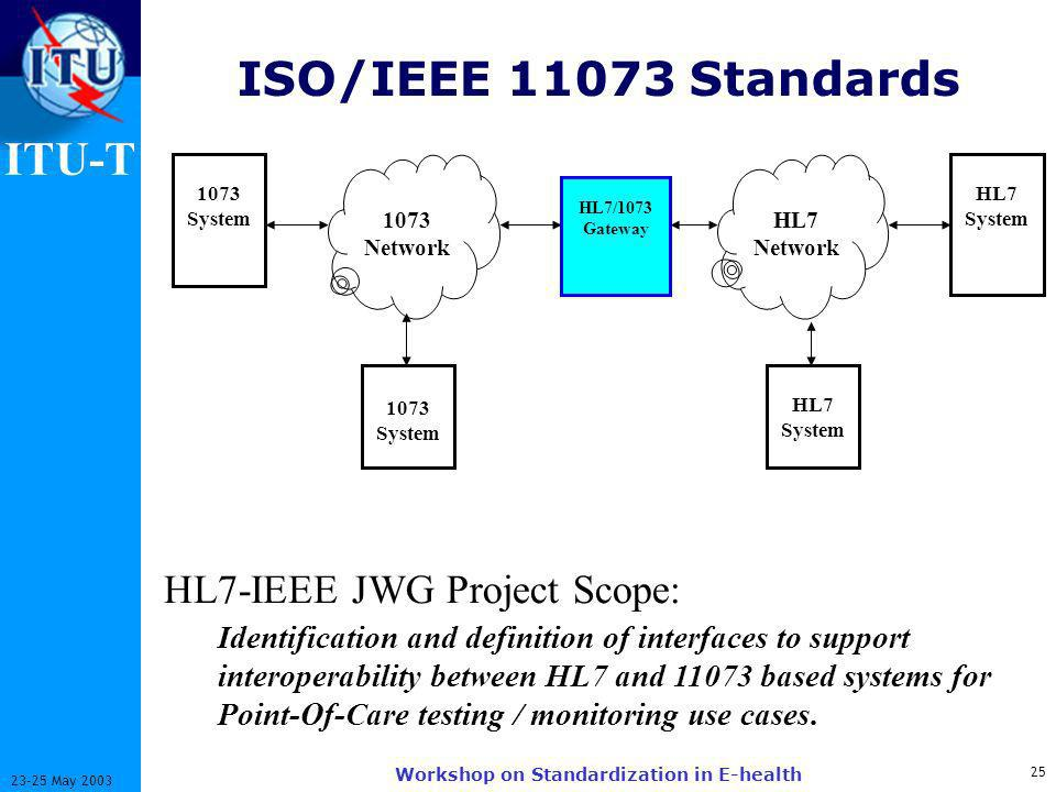 ITU-T 25 23-25 May 2003 Workshop on Standardization in E-health ISO/IEEE 11073 Standards 1073 Network HL7 Network 1073 System HL7/1073 Gateway HL7 System 1073 System HL7 System HL7-IEEE JWG Project Scope: Identification and definition of interfaces to support interoperability between HL7 and 11073 based systems for Point-Of-Care testing / monitoring use cases.