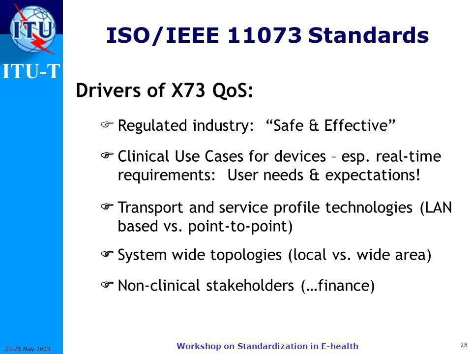 ITU-T 28 23-25 May 2003 Workshop on Standardization in E-health ISO/IEEE 11073 Standards Drivers of X73 QoS: Regulated industry: Safe & Effective Clinical Use Cases for devices – esp.