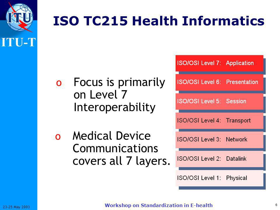 ITU-T 6 23-25 May 2003 Workshop on Standardization in E-health ISO TC215 Health Informatics o Focus is primarily on Level 7 Interoperability o Medical Device Communications covers all 7 layers.