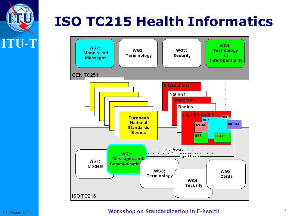 ITU-T 7 23-25 May 2003 Workshop on Standardization in E-health ISO TC215 Health Informatics