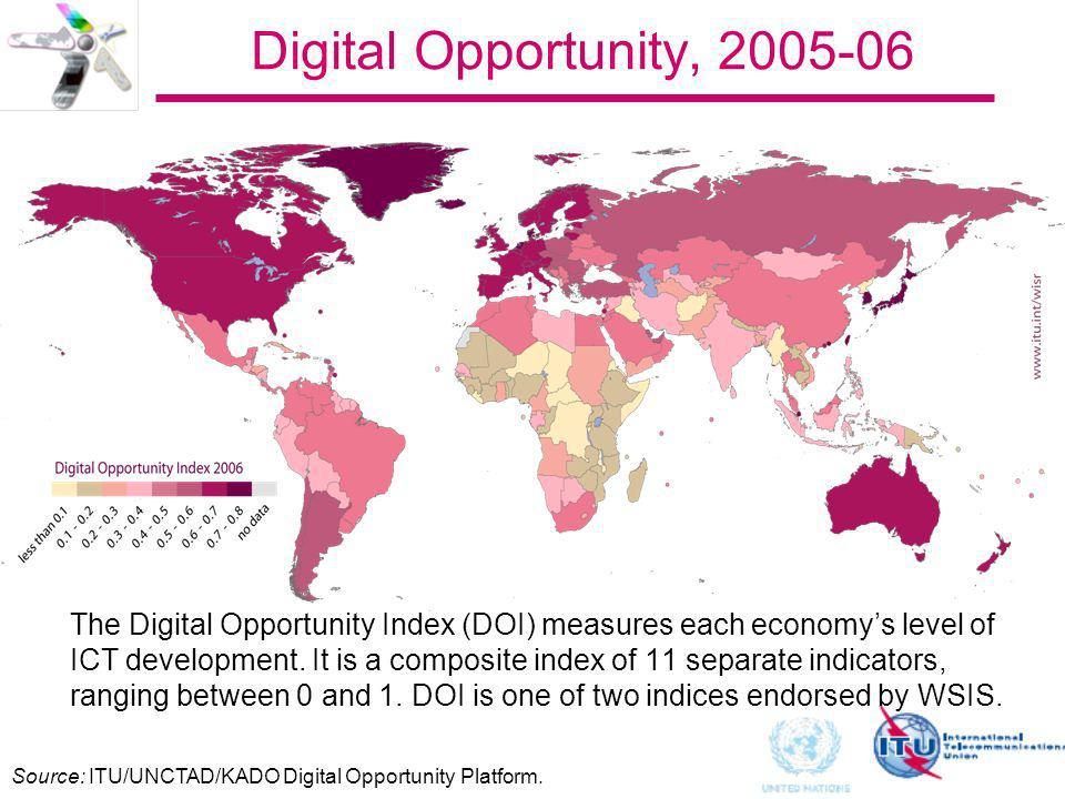 Digital Opportunity, 2005-06 The Digital Opportunity Index (DOI) measures each economys level of ICT development. It is a composite index of 11 separa