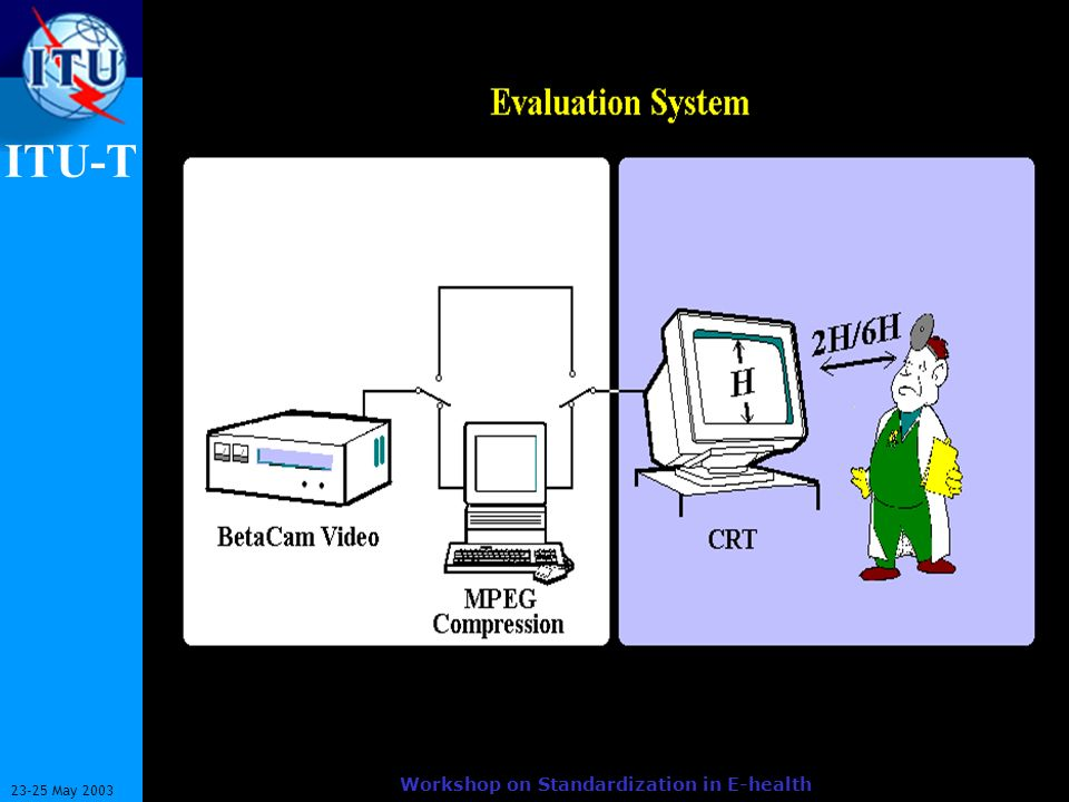 ITU-T 10 23-25 May 2003 Workshop on Standardization in E-health
