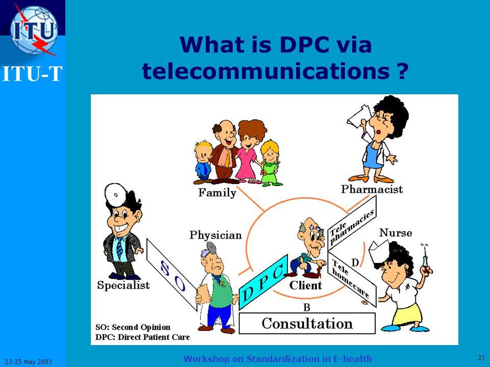 ITU-T 21 23-25 May 2003 Workshop on Standardization in E-health What is DPC via telecommunications ?