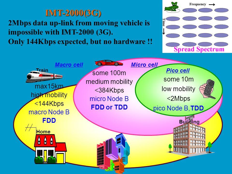 some 10m low mobility <2Mbps pico Node B,TDD some 100m medium mobility <384Kbps micro Node B FDD or TDD max15km high mobility <144Kbps macro Node B FD