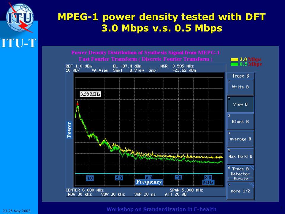 ITU-T 7 23-25 May 2003 Workshop on Standardization in E-health MPEG-1 power density tested with DFT 3.0 Mbps v.s. 0.5 Mbps