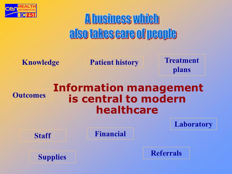 Knowledge Outcomes Financial Treatment plans Patient history Supplies Staff Laboratory Referrals Information management is central to modern healthcar