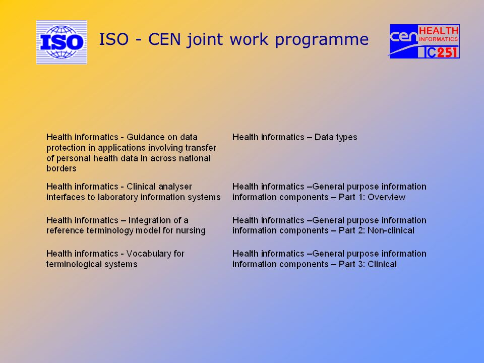 ISO - CEN joint work programme