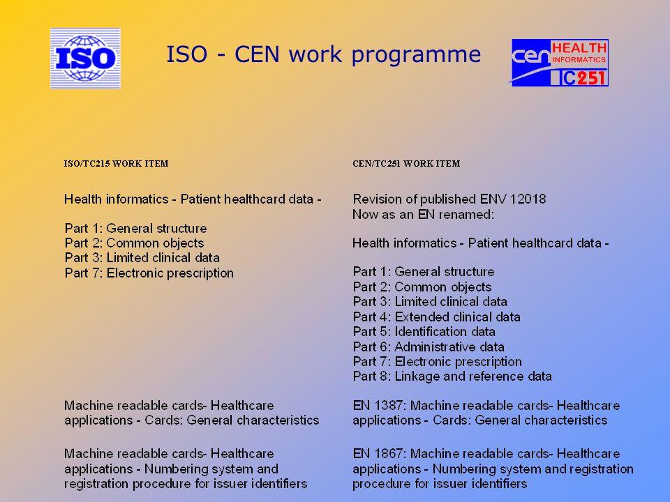 ISO - CEN work programme