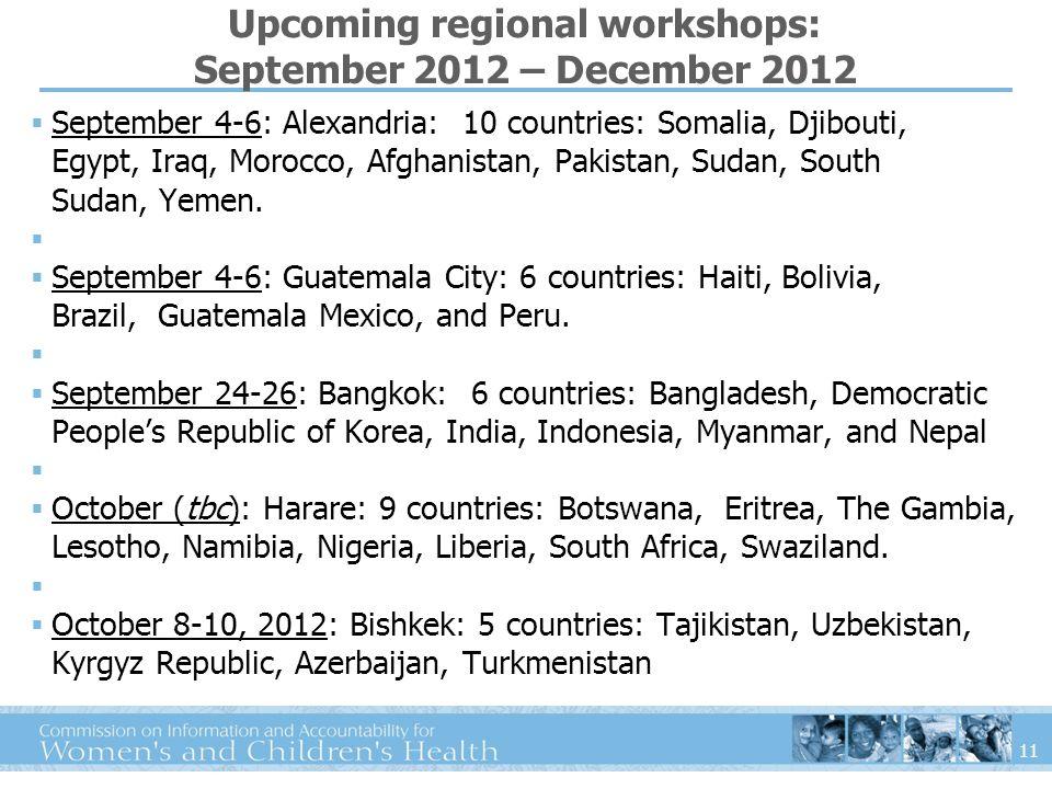11 Upcoming regional workshops: September 2012 – December 2012 September 4-6: Alexandria: 10 countries: Somalia, Djibouti, Egypt, Iraq, Morocco, Afghanistan, Pakistan, Sudan, South Sudan, Yemen.