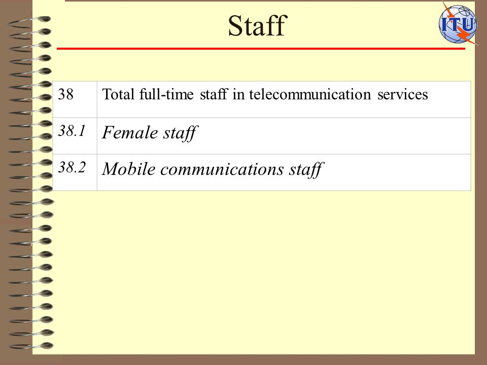 Staff 38Total full-time staff in telecommunication services 38.1 Female staff 38.2 Mobile communications staff